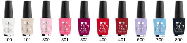 NYC Gel Gloss