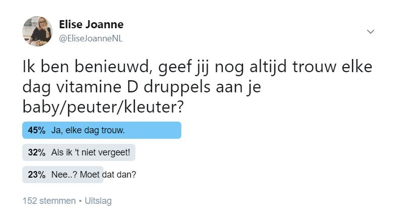 Twitter Poll Davitamon - Oh ja, dat is eigenlijk heel belangrijk!