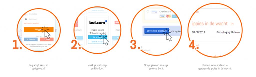 Ippies 1024x309 - Op een slimme manier online winkelen, tip van flip!